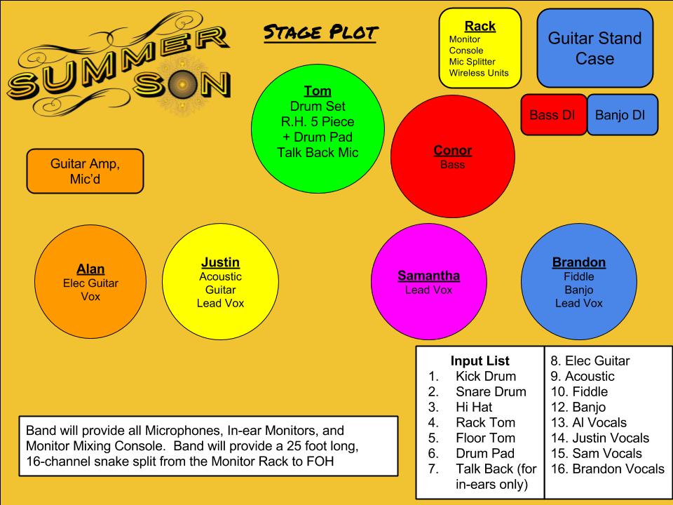 stage-plot-11%2f22